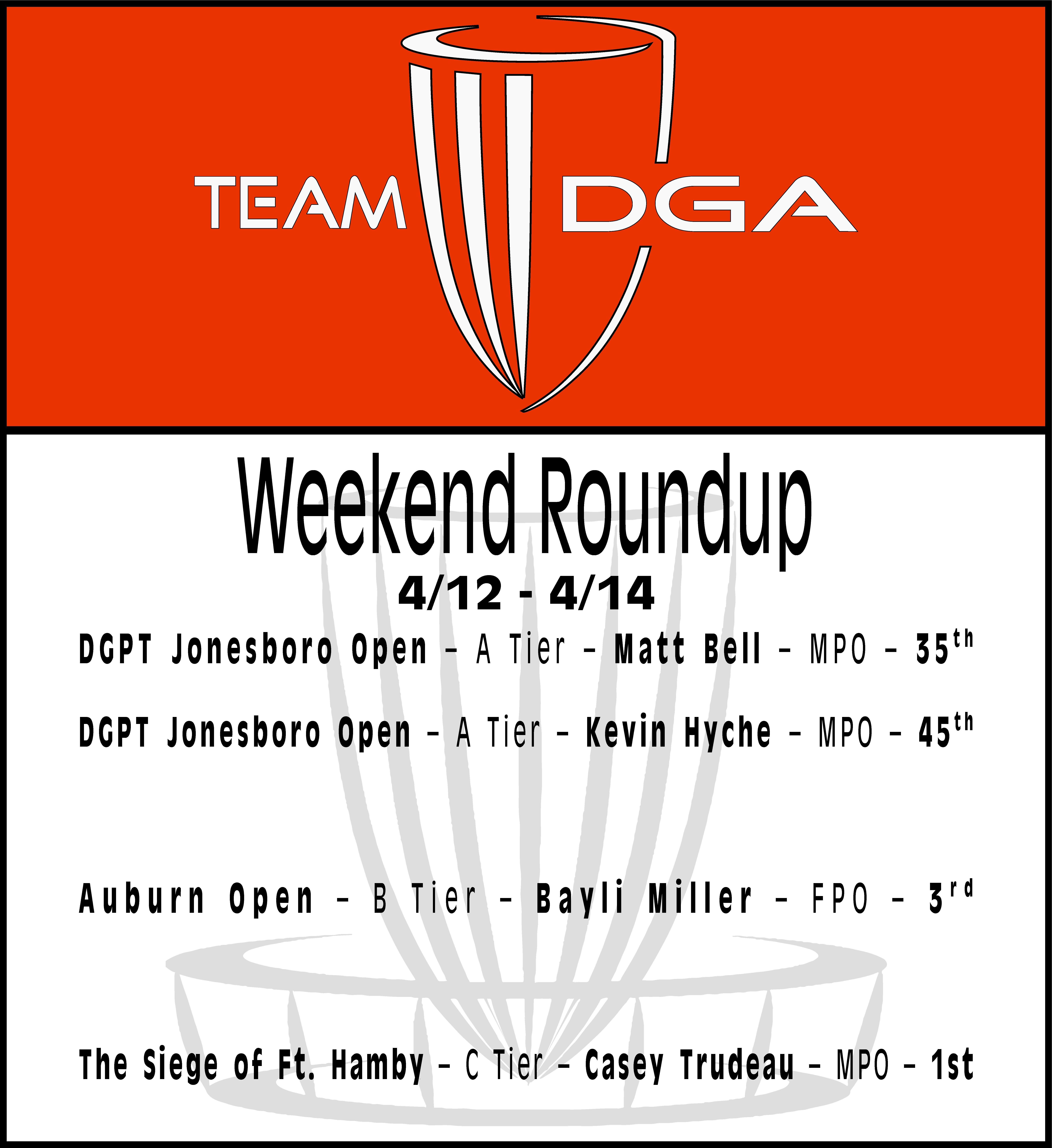 Team DGA Weekend Roundup 4/12 - 4/14