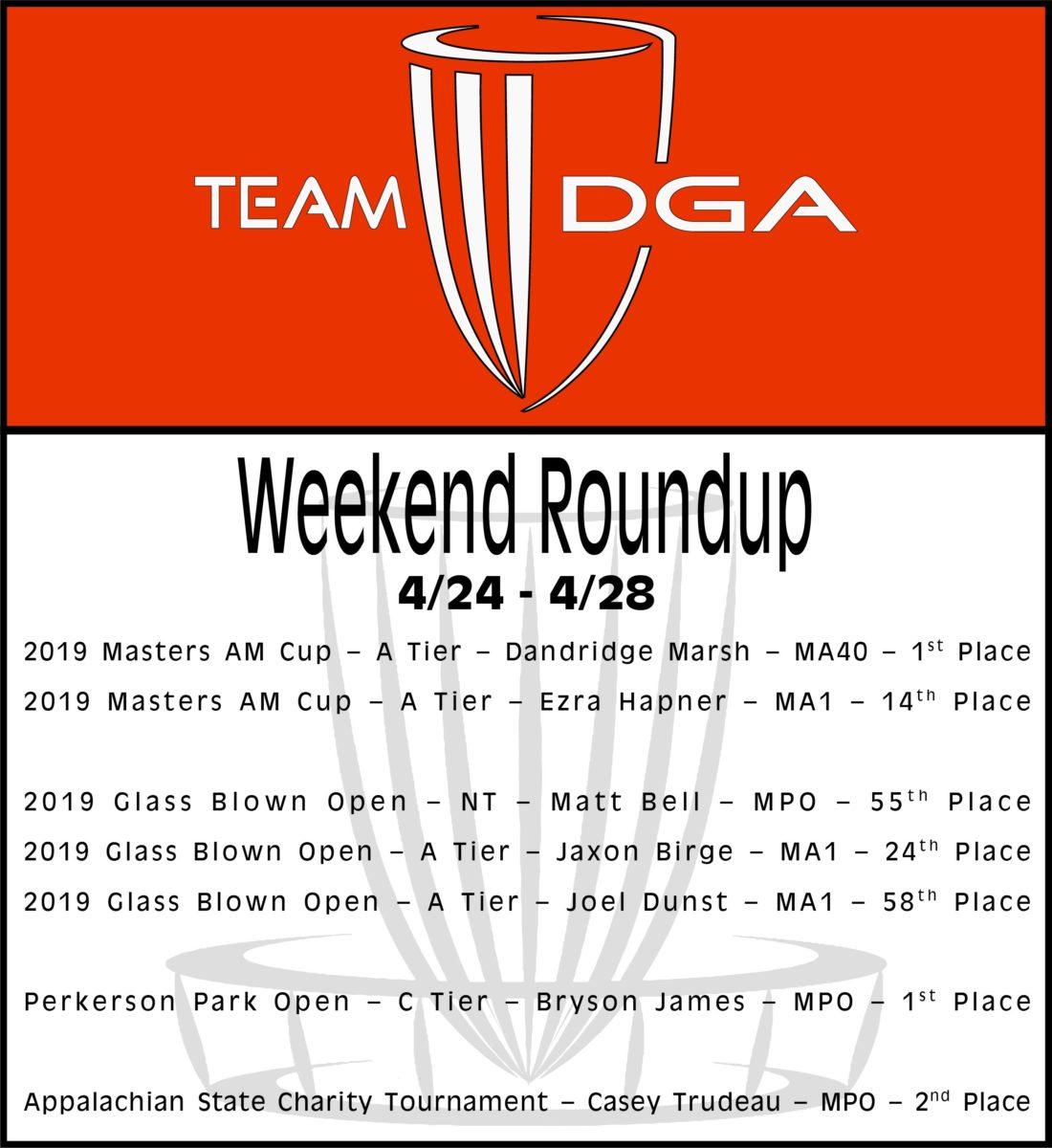 Team DGA Weekend Roundup 4/24 - 4/28