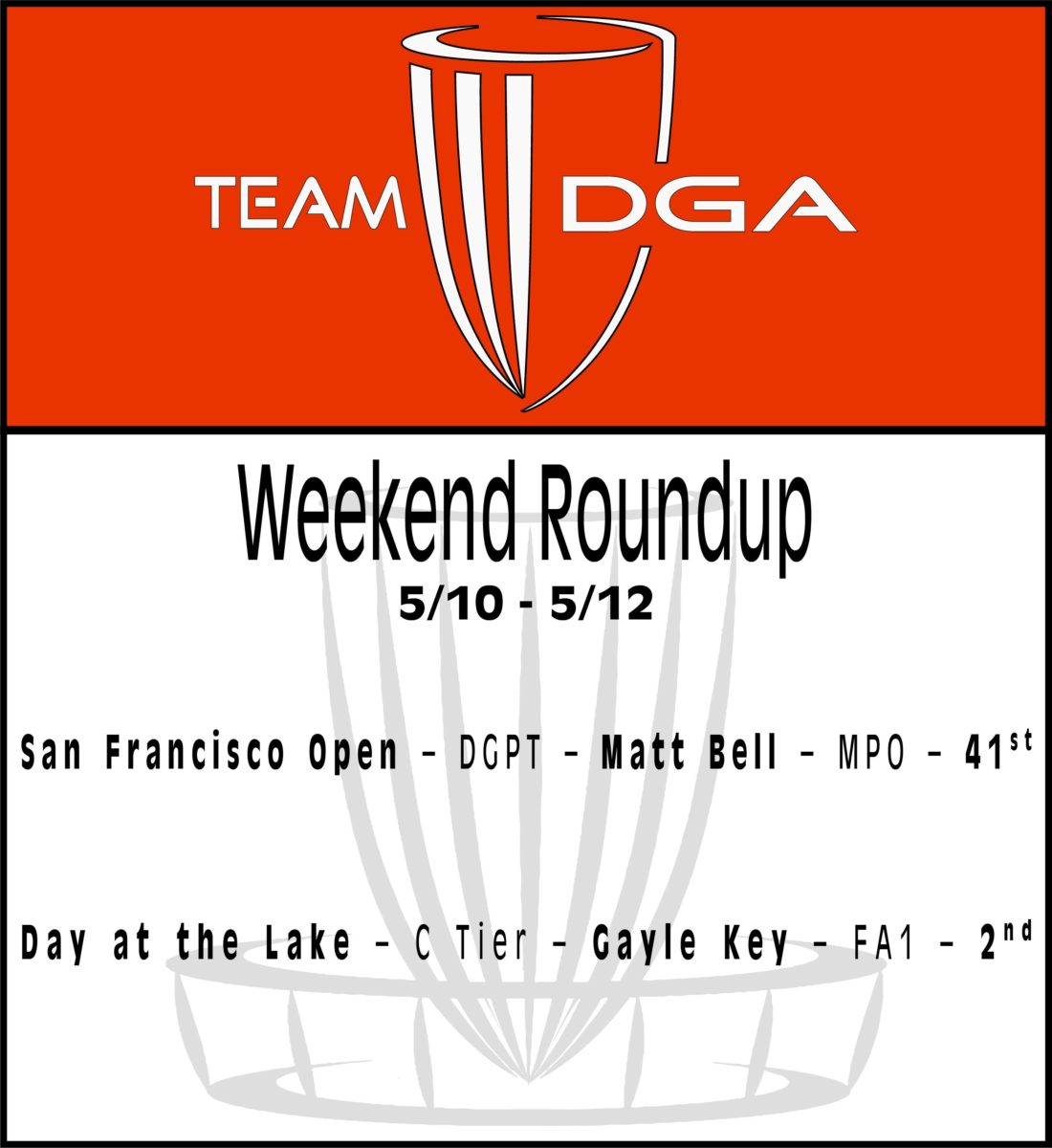 Team DGA Weekend Roundup 5/10 - 5/12