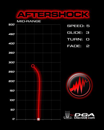 DGA Aftershock Midrange Flight Chart and Specs