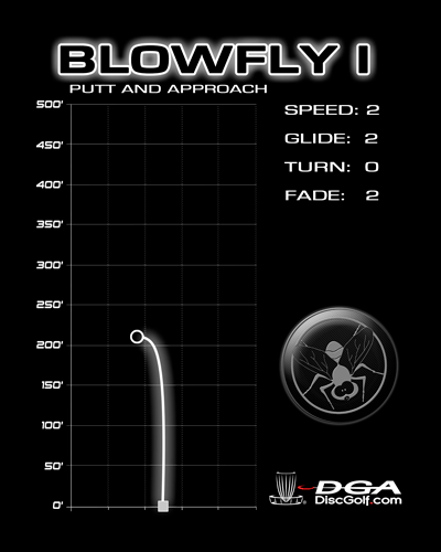 DGA Blowfly 1 Flight Chart and Specs