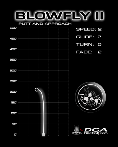 DGA Blowfly 2 Flight Chart and Specs