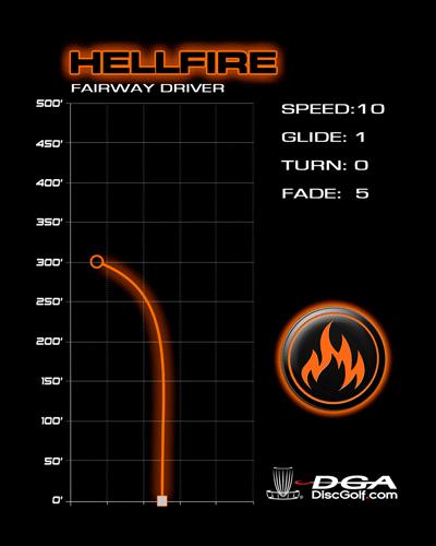 DGA Hellfire Driver Flight Path