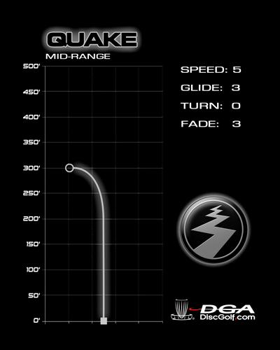Quake midrange Flight Chart and Specs
