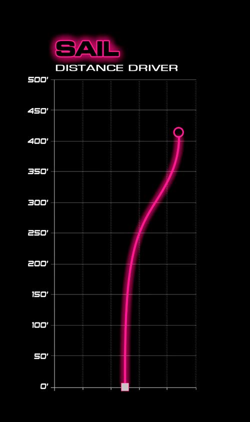 sail-distance-driver-flight-path-2020v1-500