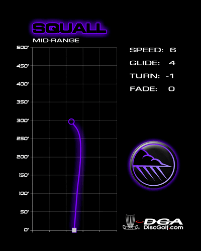 DGA Squall midrange Flight Chart and Specs