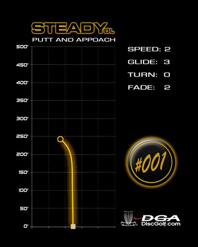 DGA Steady BL Putt & Approach Flight Chart and Specs
