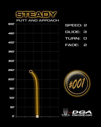 DGA Steady Putt & Approach Flight Chart and Specs