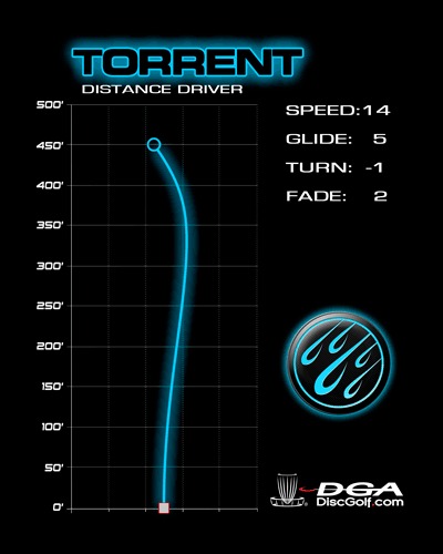 DGA Torrent Distance Driver Flight Chart and Specs